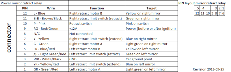 110 Schematic Wiring Diagram Ae110 Retractable Mirrors Conversion Toyota Nation Forum