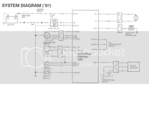 Pre 01 foreman 450 NOT ELECTRIC SHIFTING!! HELP  Honda