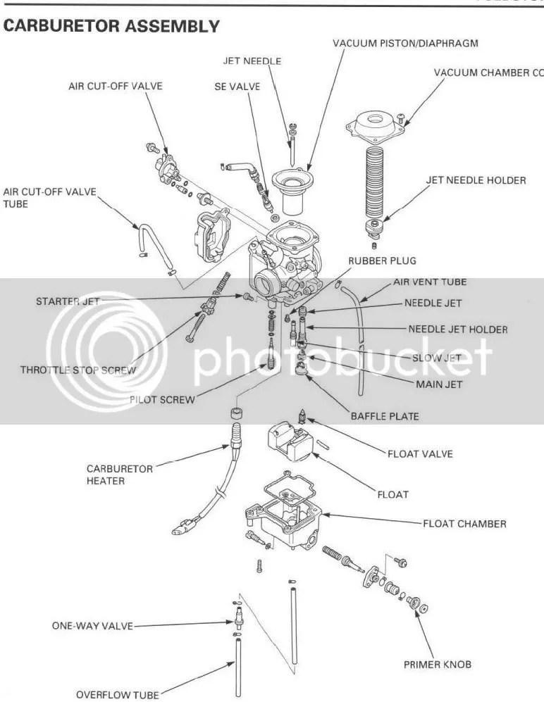 1990 Honda 300 Fourtrax Wiring Diagram Honda 400Ex Wiring