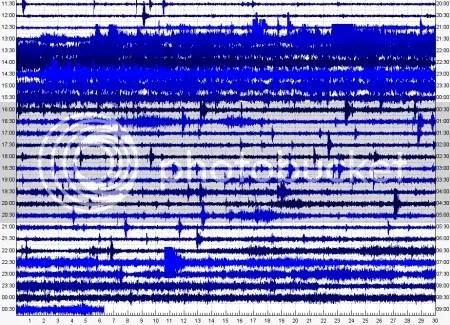 Redoubt RSO webicorder trace 15-16 March 2009 (Alaska Volcano Observatory)