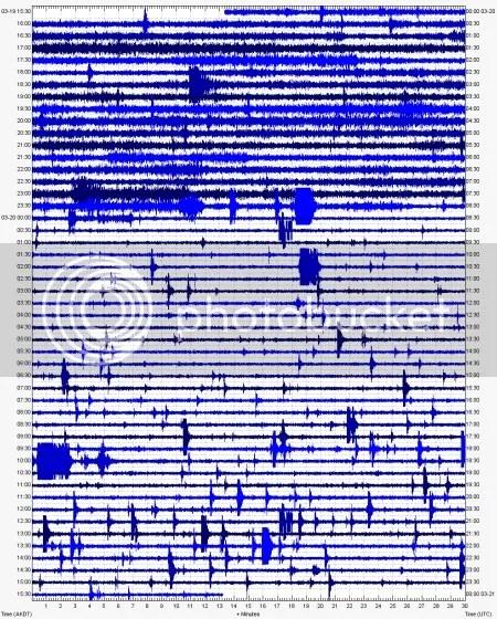 Redoubt RSO webicorder trace 20 March 2009 (Alaska Volcano Observatory)
