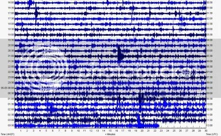 RSO webicorder trace, 5 May 2009 (Alaska Volcano Observatory)