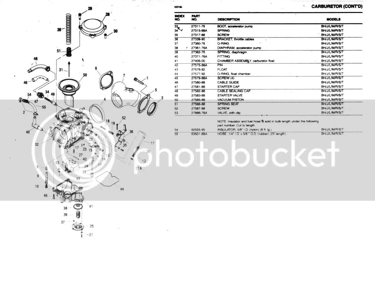 Engine Diagram For 1997 1200 Harley Sportster, Engine, Get