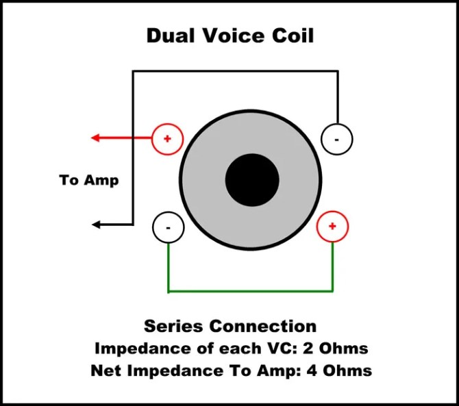 connecting dual  quad voice coil subwoofer drivers to a