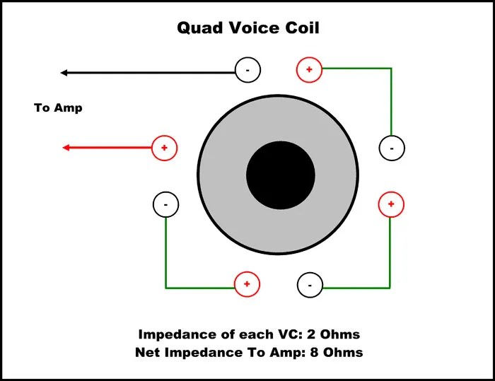 Quad Voice Coil Wiring Diagram : 30 Wiring Diagram Images