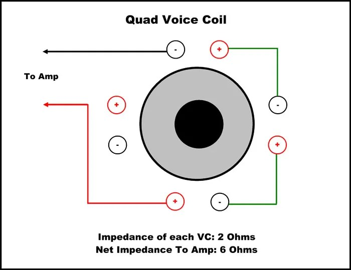 1 Ohm Single Voice Coil Subwoofer Wiring Diagram : 48