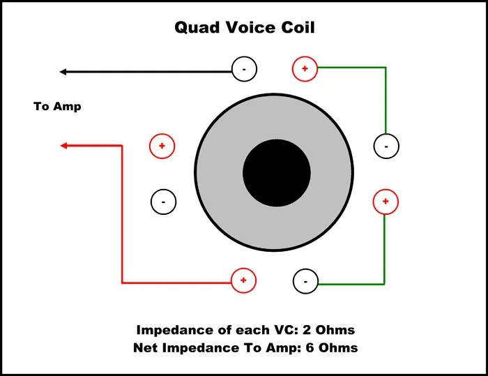 1 single voice coil sub 4 ohm wiring