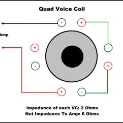 6 Ohm Subwoofer Wiring Diagrams Sequence Diagram For Web Application Voice Coil Manual E Books Quad Parallel On The Diagramquad Blog