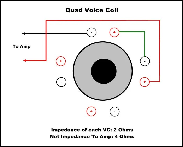 4 Ohm Dual Voice Coil Wiring Diagram / Kicker Cvr 12 4 Ohm