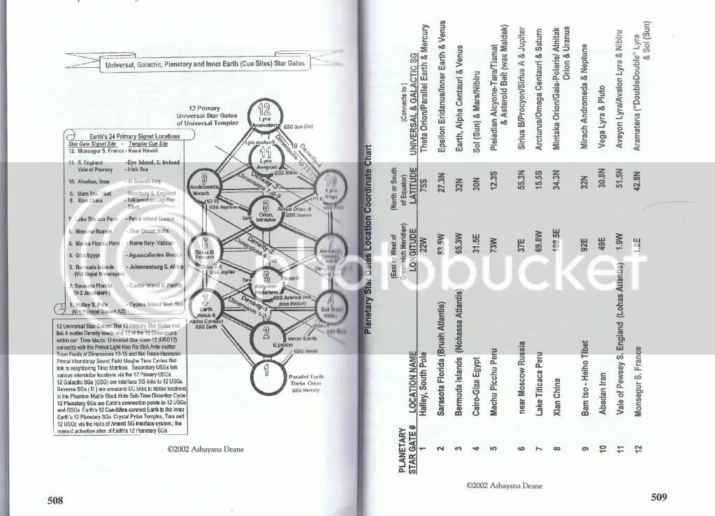 VOYAGERS II SECRETS OF AMENTI PDF DOWNLOAD