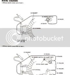 honda gx160 schematics wiring diagrams honda gx160 wiring schematics honda gx160 wiring [ 808 x 1024 Pixel ]