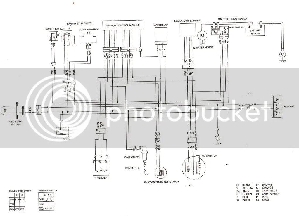 husaberg 650 wiring diagram