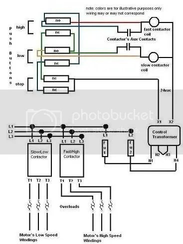 Three Phase Panel Wiring Diagram Three Phase Monitor