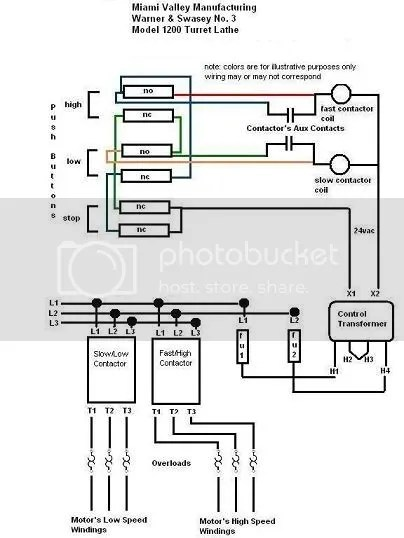 Telemecanique Contactor Wiring Diagram : 38 Wiring Diagram