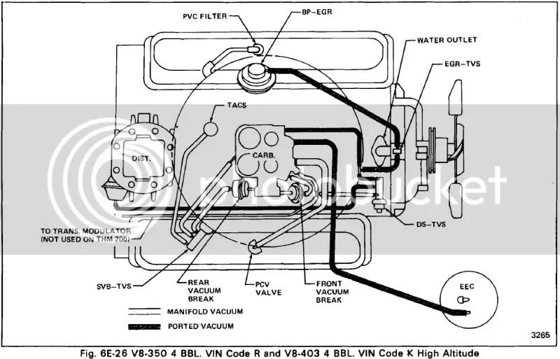 Vacuum Hose: Quadrajet Vacuum Hose Diagram