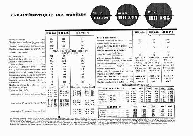 Cazeneuve HB500 HB575 HB725