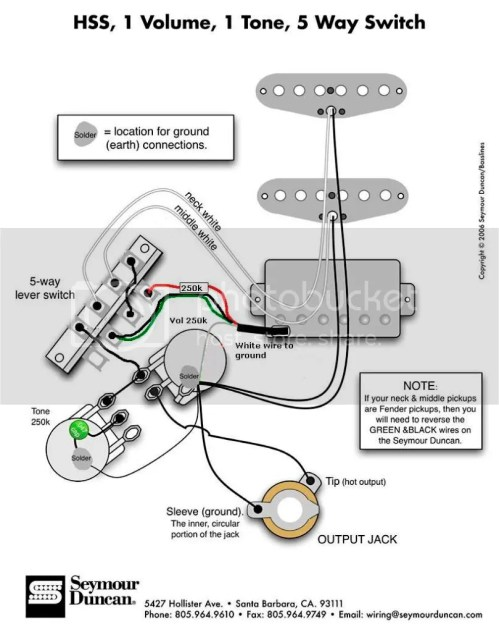 small resolution of seymour duncan hot rails wiring on hss wiring 5 way switch wiring seymour duncan hot rails