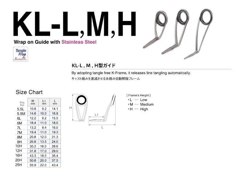 [Fuji] PKLSG Size 20H Rod Guide Stainless Frame SIC x 1