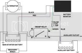 tjm ibs dual battery system wiring diagram fishbone explained need patrol 4x4 nissan here you go it s the same as but i could only find dbs one they are at end of day