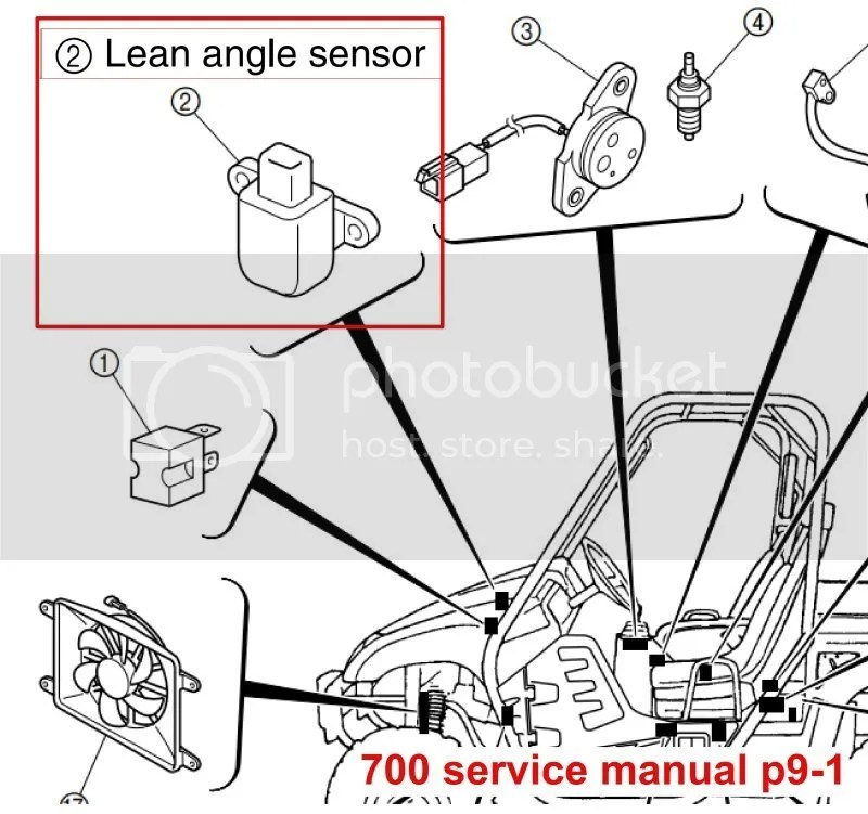 Hisun 700 Utv Wiring Diagram : 28 Wiring Diagram Images