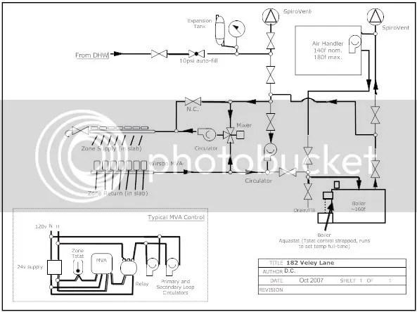 Diagram Of Sprinkler Piv, Diagram, Free Engine Image For