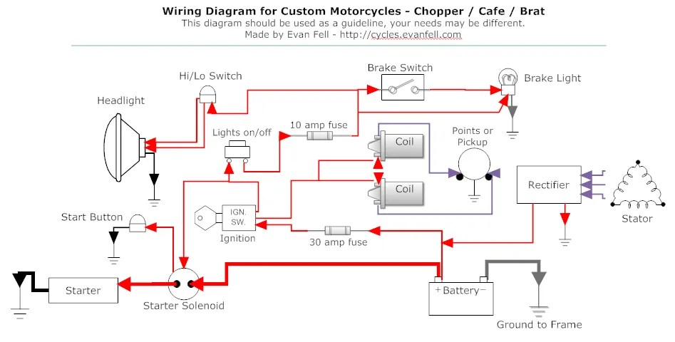 bobber wiring diagram chevrolet starter new for future bobber? | yamaha xs400 forum
