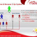Ape tu power line and quot reverse 2 up system quot