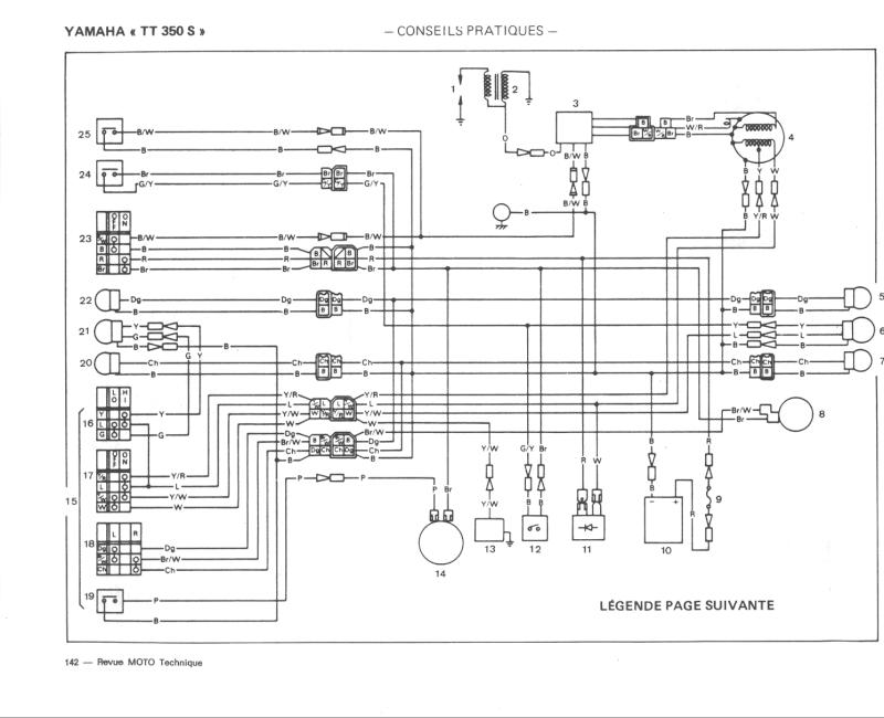 Circuit électrique simplifié 350 TT