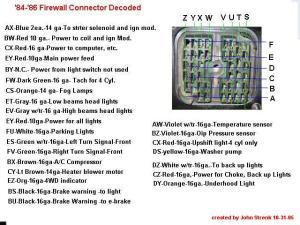 Maïté est branchée (connecteur cloison parefeu CJ7 Diesel)