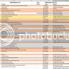 2000 Ford Explorer Exhaust Diagram Bmw E30 Wiring 2004 Sport Trac 302 V8 Swap Prep | And Ranger Forums - Serious Explorations