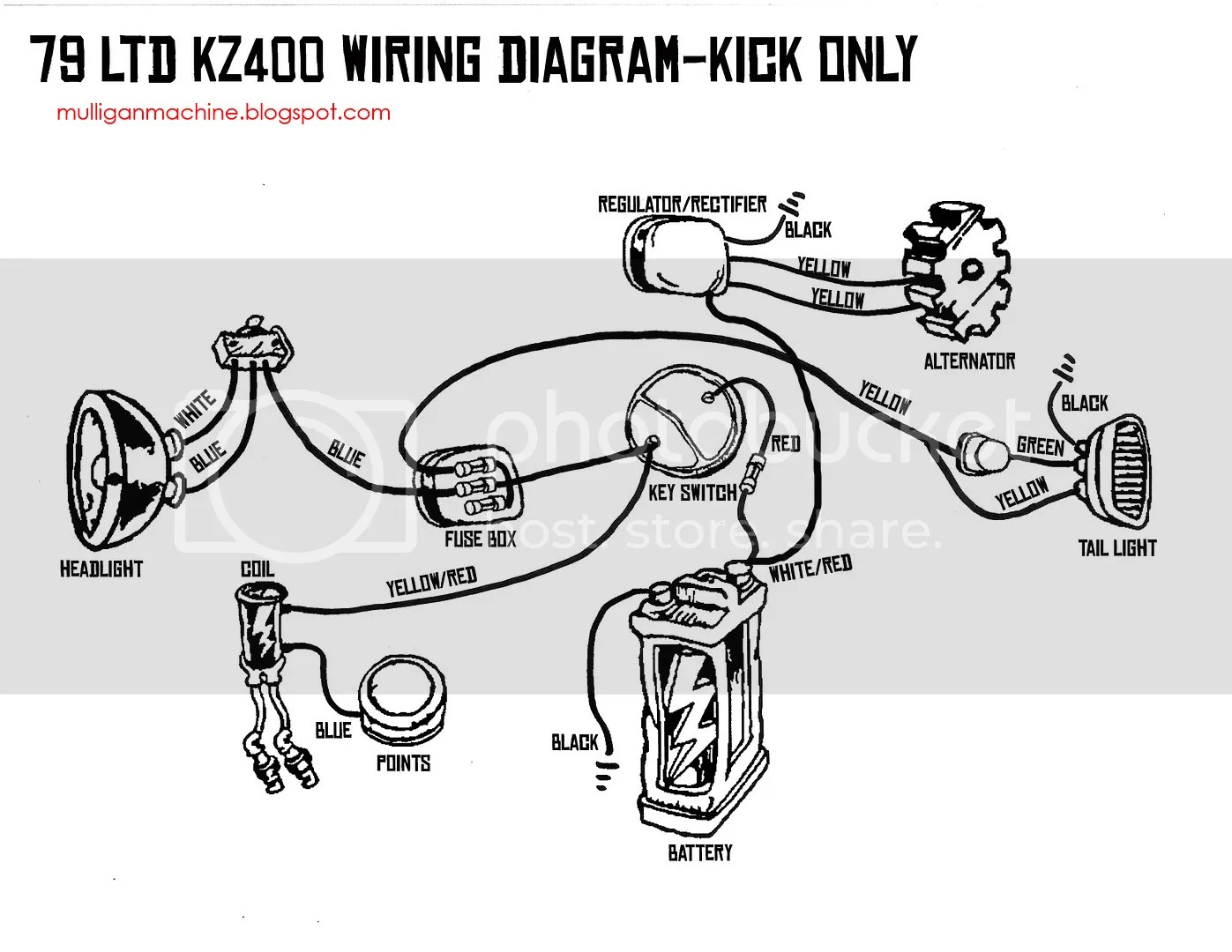 hight resolution of cb750 minimal wiring harness free download u2022 oasis dl co rh oasis dl co shovelhead chopper