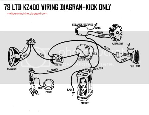 small resolution of cb750 minimal wiring harness free download u2022 oasis dl co rh oasis dl co shovelhead chopper