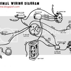 Shovelhead Chopper Wiring Diagram Norcold Refrigerator Ignition Get Free Image About
