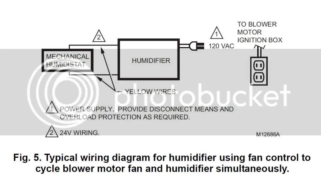 humidifier furnace wiring diagram