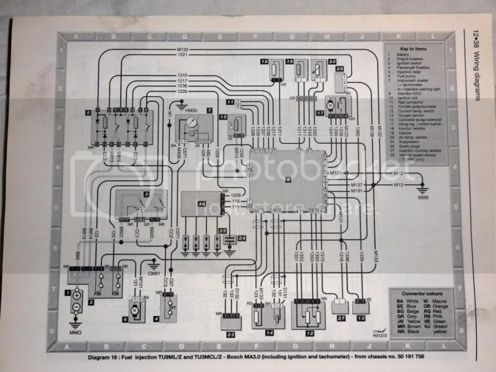medium resolution of peugeot 106 no spark at a loss peugeot 106 engine diagram group picture image by tag