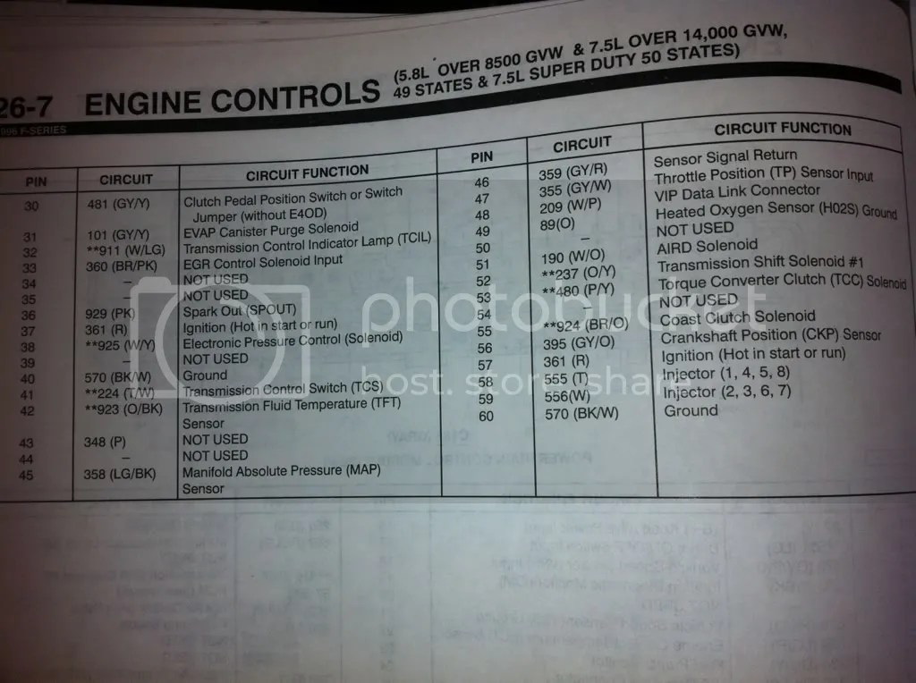 1999 Ford F53 Ignition Wiring Looking For Ecm Pinout For 97 460 Ford Truck
