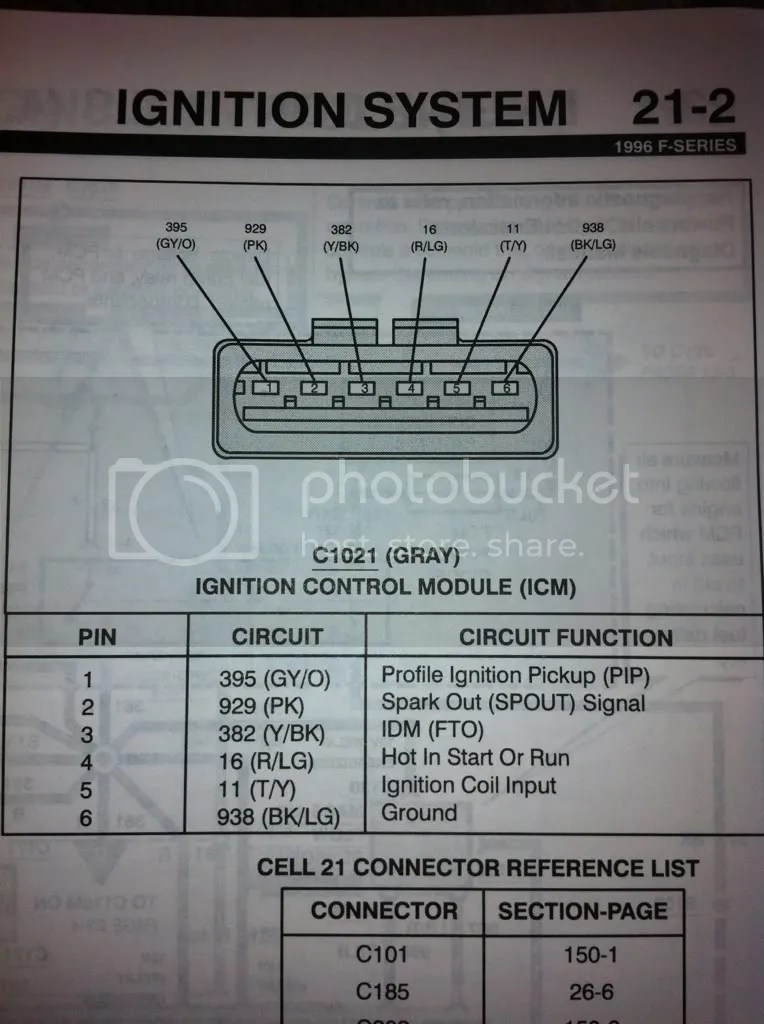 1995 Ford F 150 Cruise Control Wiring Diagrams Repair Guides Wiring