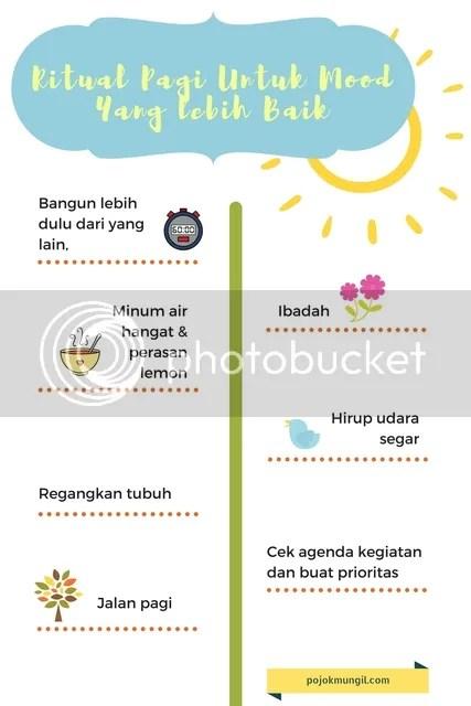 ritual pagi untuk mood yang lebih baik. lifehack, mom'slife, morning routine for mom