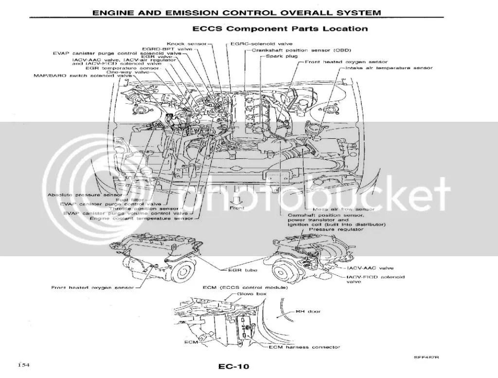 s13 sr20det wiring diagram solar panel uk ka24de coolant and fuse box
