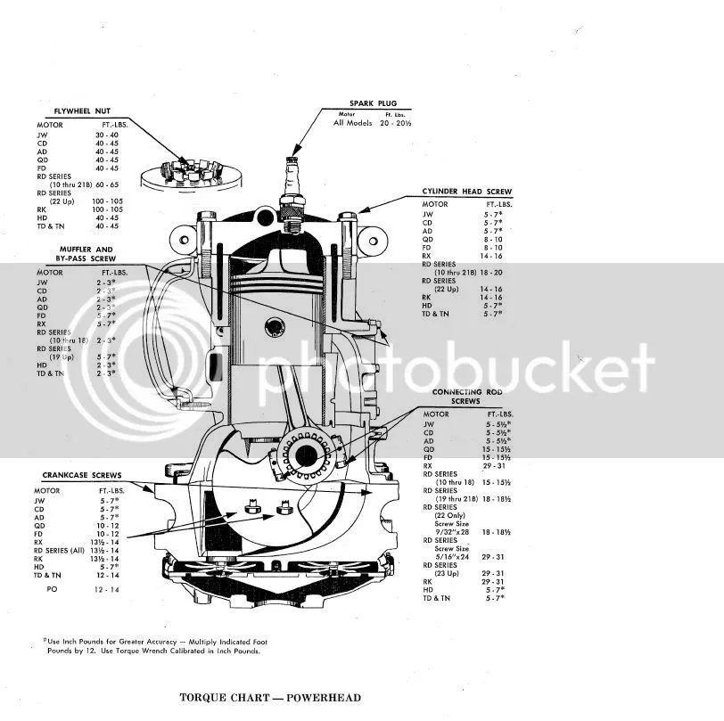 ignition switch diagram omc pdf