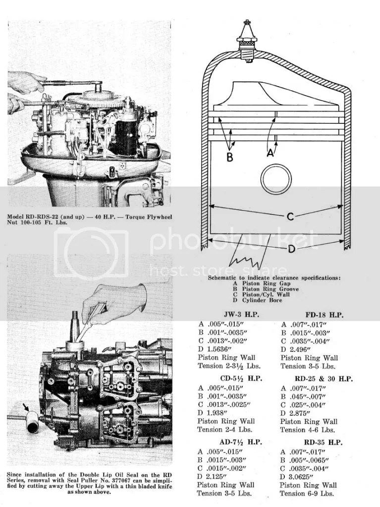 nut and bolt tighting sequence on 1966 Johnson 5hp model