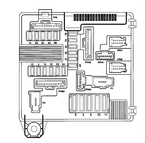 Pannes suite/court-circuit (schemas fusible moteur P1)