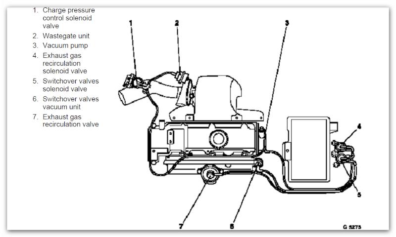 Tutorial verificare/inlocuire pompa de vacuum Y20DTH