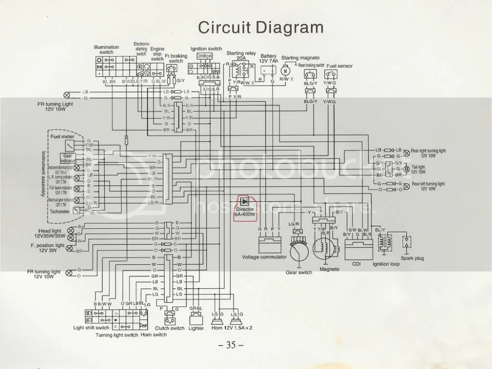 medium resolution of bullet cluster diagram all about repair and wiring collections bullet cluster diagram zhejiang atv wire diagram
