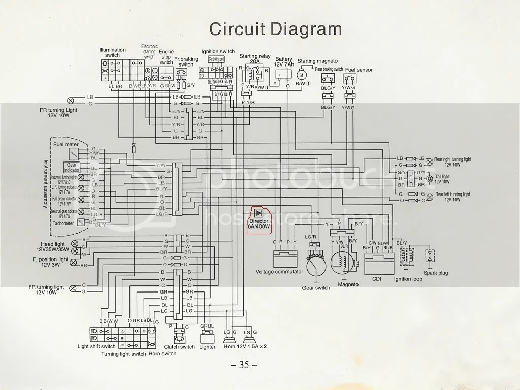hight resolution of bullet cluster diagram all about repair and wiring collections bullet cluster diagram zhejiang atv wire diagram