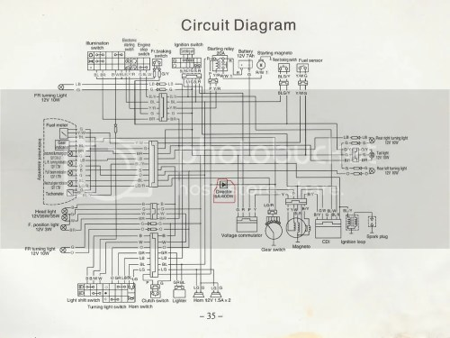 small resolution of bullet cluster diagram all about repair and wiring collections bullet cluster diagram zhejiang atv wire diagram