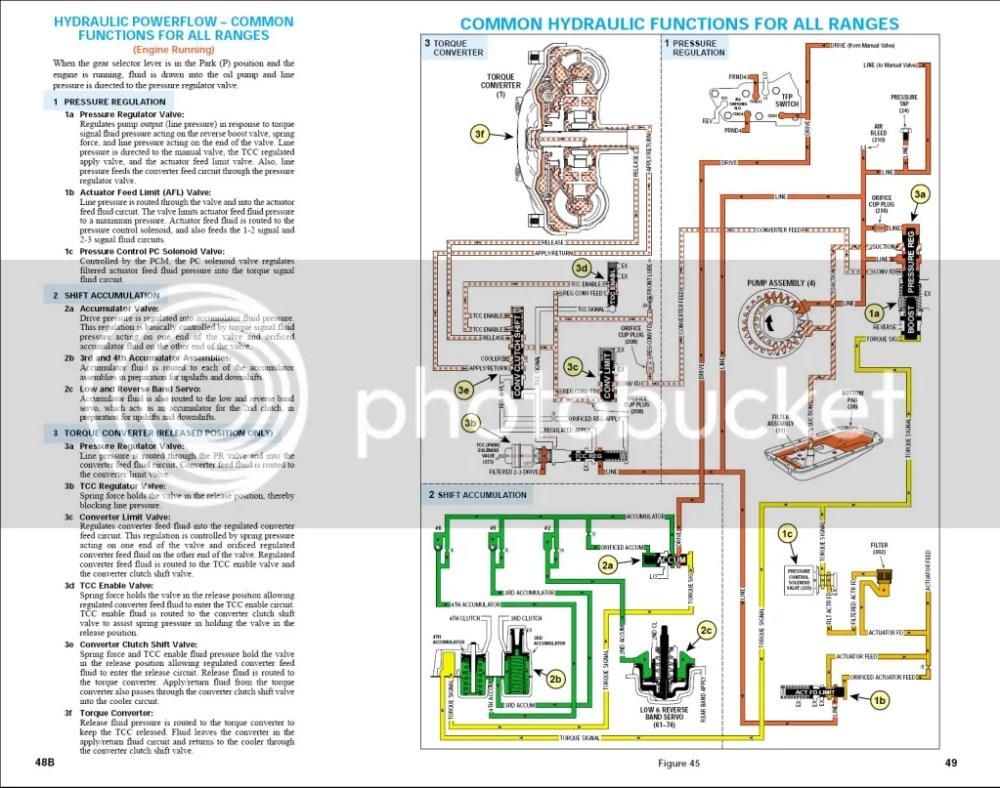 medium resolution of 4l60e transmission exploded view diagram autos post