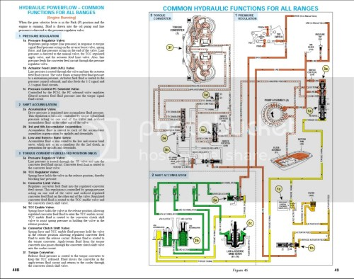 small resolution of 4l60e transmission exploded view diagram autos post