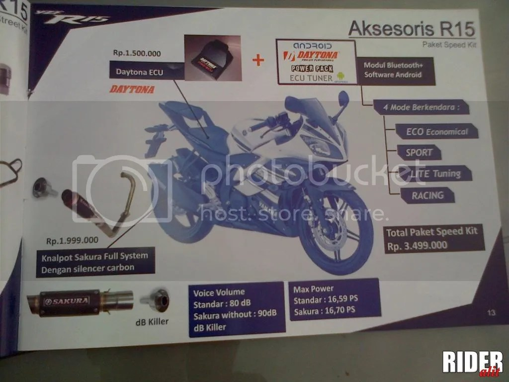 Speed Kit Yamaha R15
