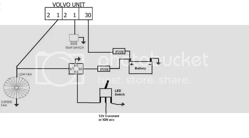 Volvo 2 Sd Fan Relay Wiring, Volvo, Free Engine Image For